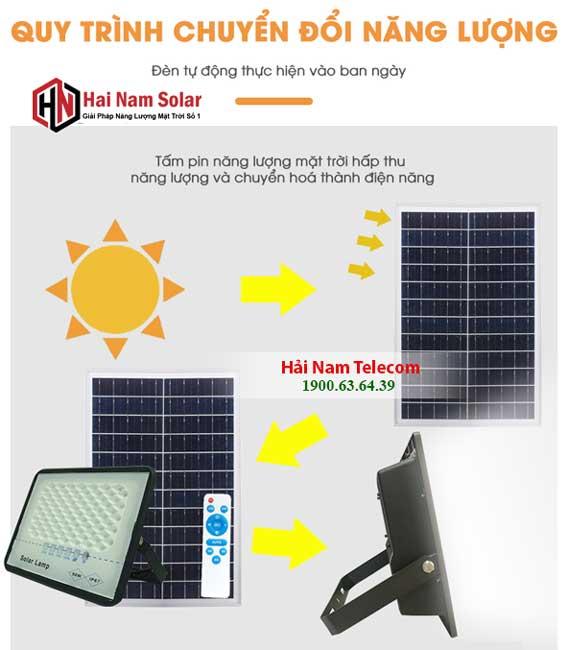 den nang luong mat troi chong choi 50w solar light 5